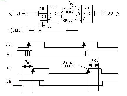 Рис2. Схема с однотактной